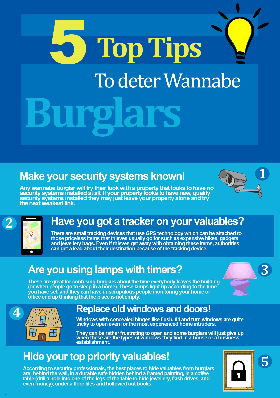 Burglar Alarm Installation Manchester